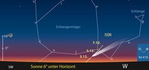 ISONs beste Woche? Die Stellung des Kometen am Morgen- (oben) und Abendhimmel (unten) an den ersten sieben Dezembertagen, jeweils mit der Sonne 12° bzw. 6° unter dem Horizont. Jetzt kommt alles auf die Helligkeit und Länge des Schweifs an. [F. Gasparini, interstellarum]