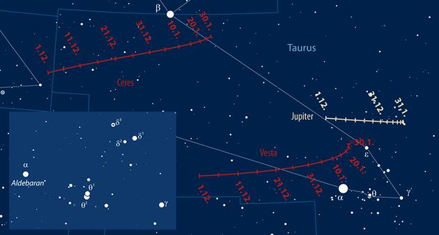 1-01_Karte1-Ceres_Vesta_Jupiter-IS85-v1fg