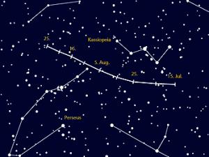 Die Wanderung des Radianten der Perseiden 2013: Zur Zeit des Maximums 12./13. August werden die Meteore aus der Nähe des »Kopfes« der Perseus-Figur zu kommen scheinen. [International Meteor Organization]