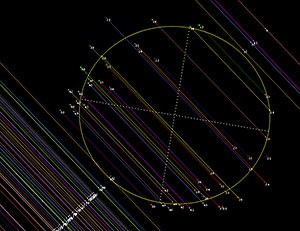 Eine erste »traditionelle« Auswertung der Bedeckung des Sterns Delta Ophiuchi durch den Asteroiden (472) Roma: Aus den Zeitintervallen, in denen der Stern für verschiedene Beobachter in unterschiedlichem Abstand zur Zentrallinie bedeckt wurde, ergibt sich ein elliptischer Umriss; oben und vor allem links unten die »Spuren« all derjenigen, die keine Bedeckung sahen. [EurAster]