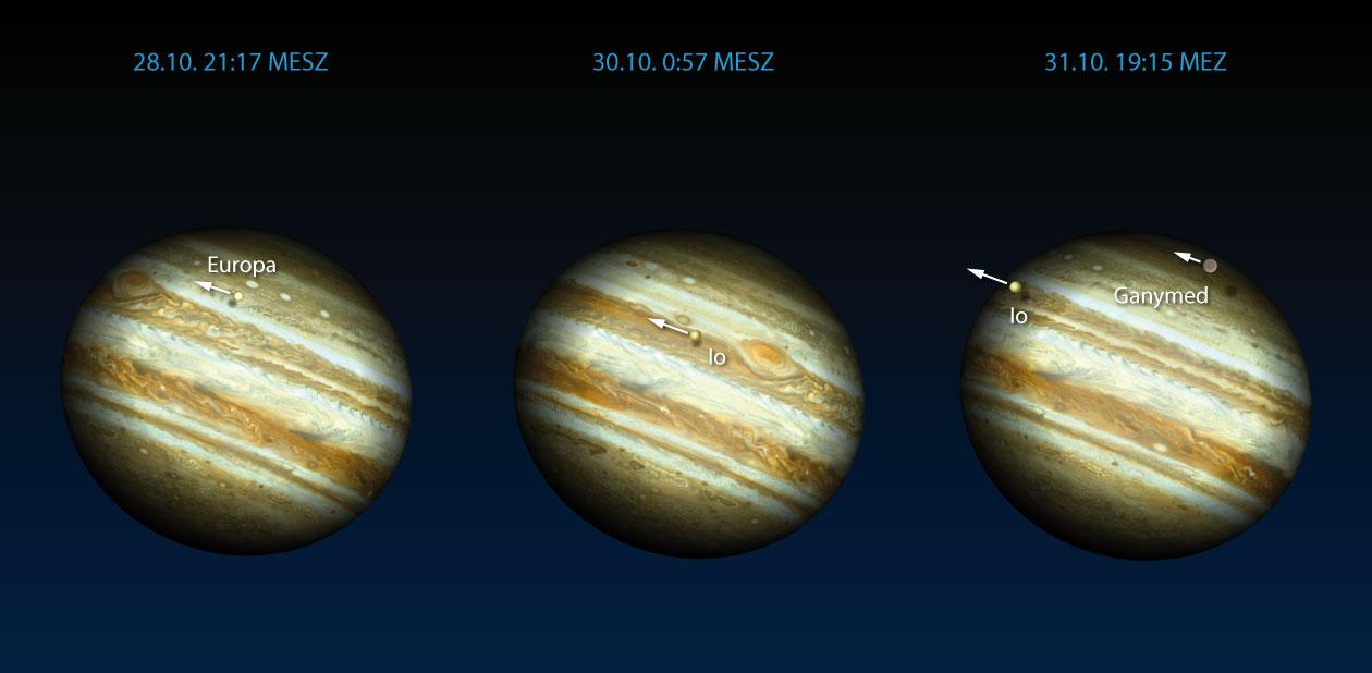 1-03_Jupiter-Monddurchgaenge_g