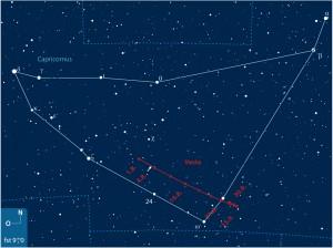Abb. 2: Aufsuchkarte für Vesta vom 1.8. bis 30.9.2011: Der Kleinplanet hält sich ganz im Süden des Capricornus auf, immerhin in einer sternarmen Gegend, so dass er zumindest im Fernglas leicht zu identifizieren sein sollte. [interstellarum, Gasparini]