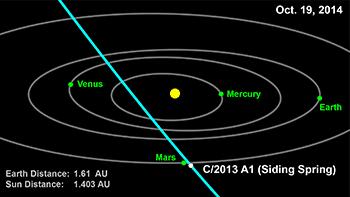 2-01_Mars-Komet
