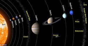Im inneren Bereich des Kuipergürtels vollführt Makemake etwa alle 309 Jahre eine Sonnenumrundung. [NASA]