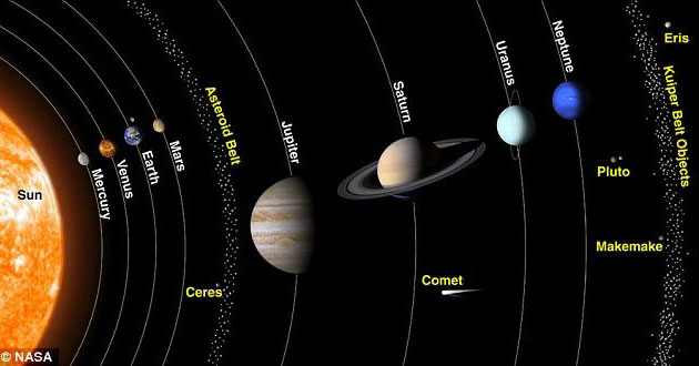 2-01_Sonnensystem-m