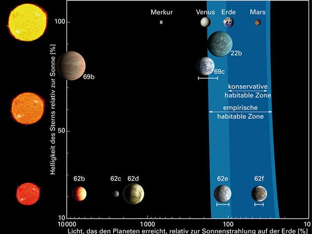2-01_Wasser-Planeten