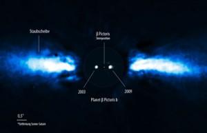 Der erste direkte Blick auf die Bahn eines Exoplaneten wird mit dieser Montage aus echten Aufnahmen visualisiert: Dargestellt sind der Planet von Beta Pictoris 2003 (links) und 2009, wie ihn NACO am Very Large Telescope sah, den Stern (abgedeckt aber markiert durch einen Punkt) und die staubige Scheibe um ihn (ein älteres Bild), die der Planet verbiegt. [ESO/A.-M. Lagrange]