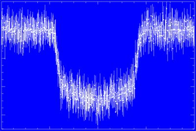 Die Entdeckungslichtkurve von CoRoT-Exo-3b: Sein Durchgang vor dem F-Stern ist als typische trogförmige Einsenkung in der Mitte erkennbar. Insgesamt 34 solcher Transits hat der Satellit gemessen. [Landessternwarte]