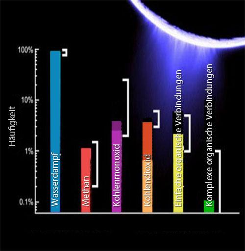2-02_enceladus_materials_g