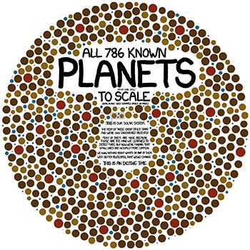 3-02_Planeten-Haufen