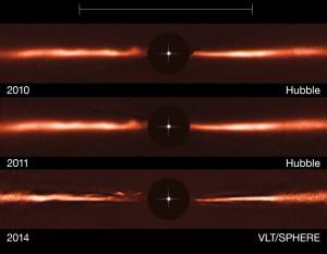 Die Staubscheibe um AU Microscopii in drei Zeitschritten, zweimal Hubble, zuletzt VLT-SPHERE: Im linken Teil sind auf allen drei Aufnahmen mehrere Wellenberge wieder zu finden, die sich unerwartet schnell vom Stern fort bewegen, den eine Koronographenblende abdeckt. Der Balken oben ist mit 60 Astronomischen Einheiten so groß wie der Neptun-Orbit um die Sonne. [ESO, NASA & ESA]