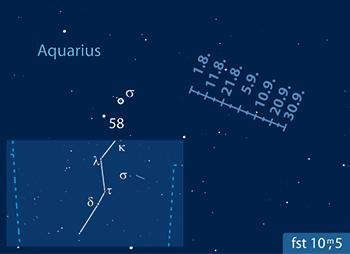 Bahn des Neptun im August und September. [F. Gasparini, interstellarum]