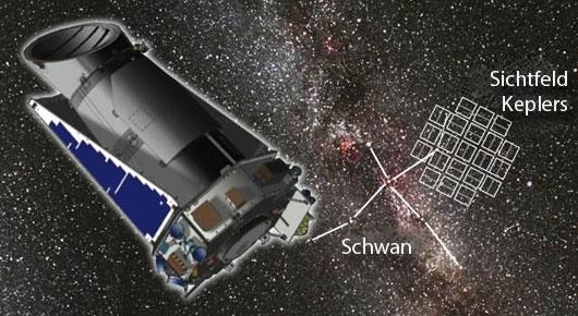 Die Woche der Weltraumteleskope (4)