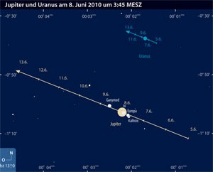 Jupiter passiert Uranus am 8. Juni