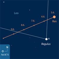 Konjunktion von Mars und Regulus am 6.6.2010