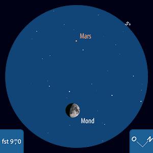 Mond Begegnet Mars Am 8 Und Saturn Am 10 Juni Abenteuer Astronomie