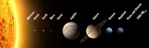 Planetenaufstellung