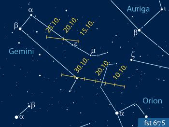 Radianten der Orioniden und ε-Geminiden im Oktober. [Frank Gasparini, interstellarum]