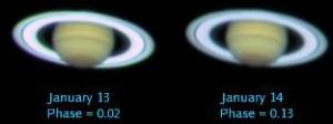 Saturn Opposition