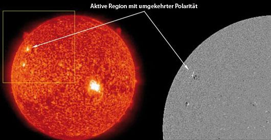 Sonnenfleckenzyklus