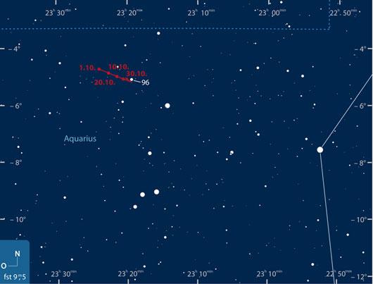 Uranus in Opposition