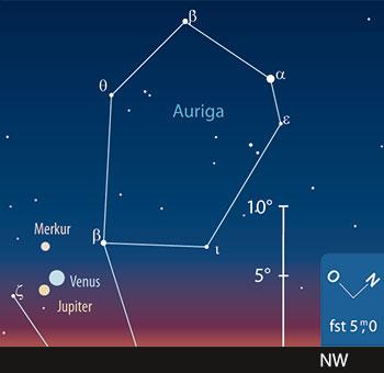 Venus, Jupiter und Merkur am 28. Mai 2013 im Nordwesten [F. Gasparini, interstellarum]