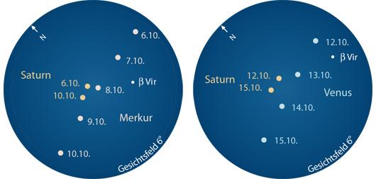 Venus und Merkur bei Saturn
