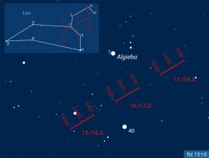 Vesta passiert zwischen γ Leonis und 40 Leonis just in den Tagen ihrer besten Sichtbarkeit