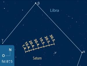 Bahn des Saturn im April/Mai 2014. [F. Gasparini]