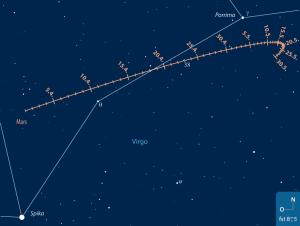 Bahn des Planeten Mars im April/Mai 2014. [F. Gasparini, interstellarum]