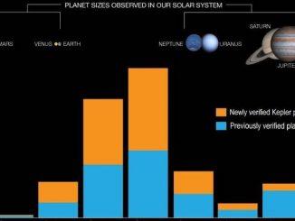 ein hinweis auf exoplaneten vor 99 jahren abenteuer astronomie. Black Bedroom Furniture Sets. Home Design Ideas