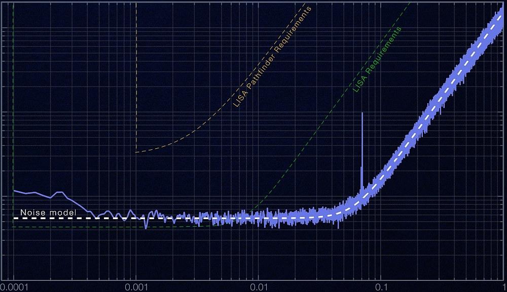 lpf_graph