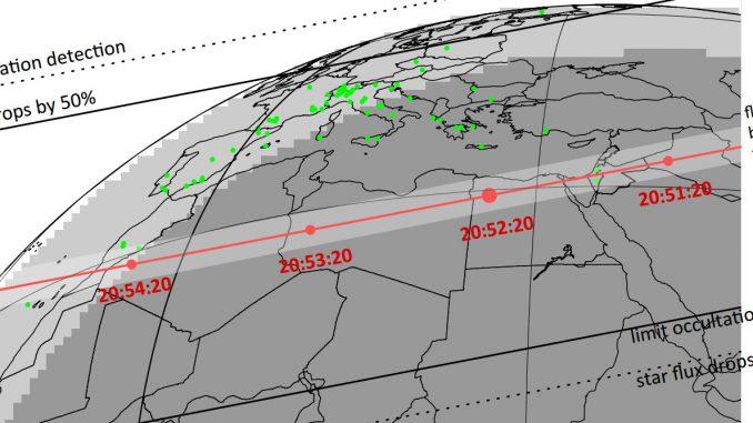 Die neueste Prognose für den Schattenpfad Plutos auf der Erde am Abend des 19. Juli: Für Beobachter in der grauen Zone in Nordafrika sollte der Zwergplanet so mittig über den 14 Größenklassen hellen Zielstern ziehen, dass seine Atmosphäre dessen Licht zur Erde fokussiert und es zu einem 'central flash' kommt, aber eine deutliche Abnahme des Sternlichts ist in ganz Mittel- und Südeuropa zu erwarten, [IOTA-ES]