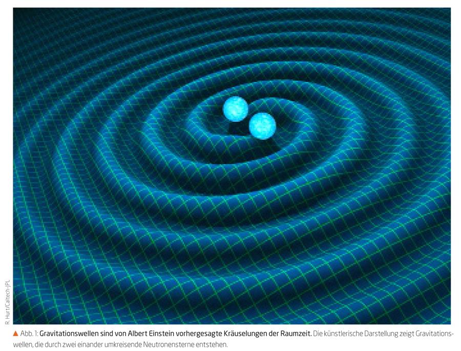 Gravitationswellen-01-Ausgabe03-JunJul2016