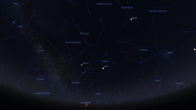Himmelsanblick am 10.7.2016, 90 Minuten nach Sonnenuntergang auf 40° nördlicher Breite.