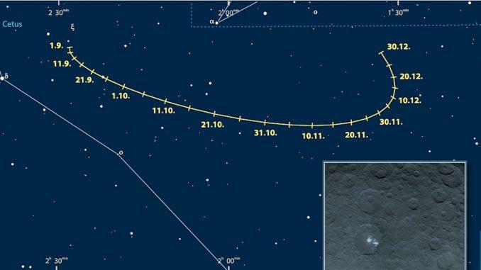 Bahn des Zwergplaneten Ceres im Herbst 2016
