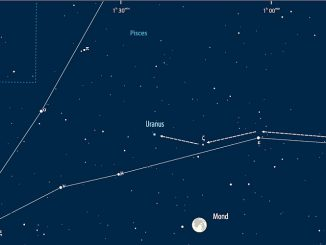 Uranus und Mond am 15.10.2016