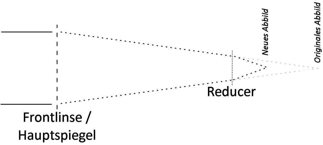 abbildung02