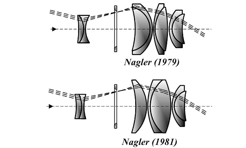 Der prinzipielle Aufbau eines Nagler-Okulars (sieben- und achtlinsig). Quelle: Wikipedia