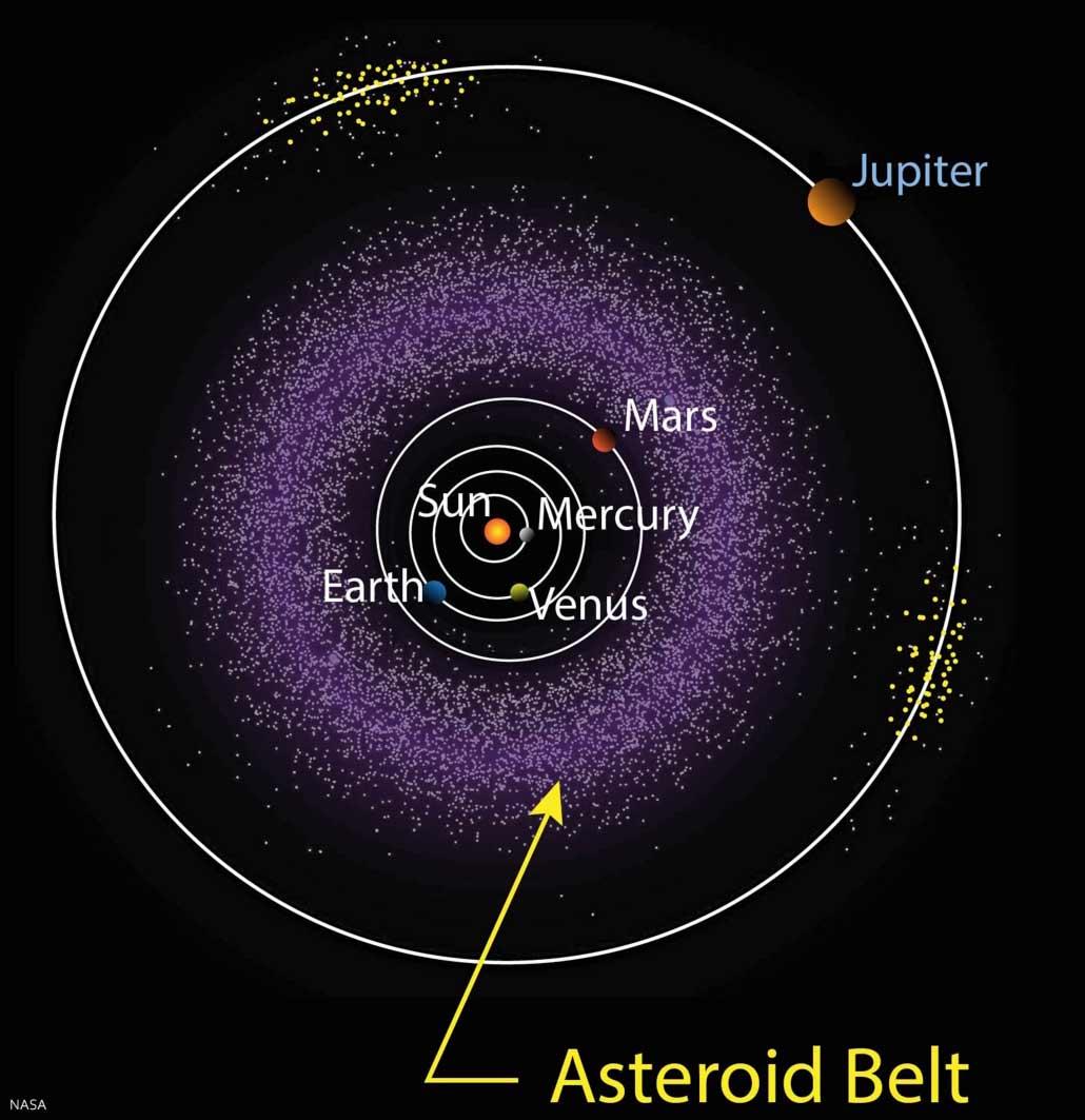 asteroidenguertzel-nasa-holl-14-09-2017-abb-1