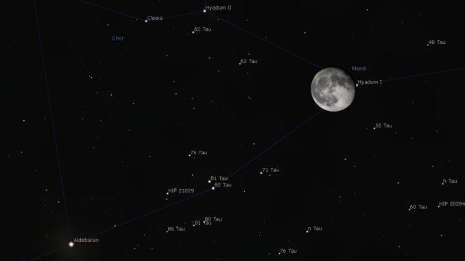 Sternbedeckungen Hyaden 5.11.2017