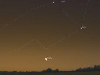 Venus-Jupiter-Rendezvous 13.11.2017