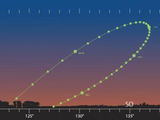 Merkur-Morgensichtbarkeit 2017/18 Scholten
