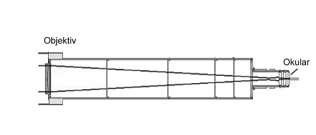Abbildung 02