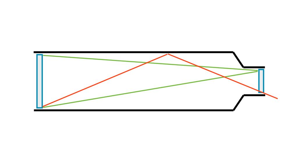 Unterschiedlicher Lichteinfall im Refraktor