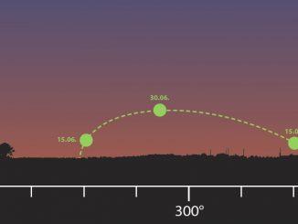 Merkur am Abend Juni 2018