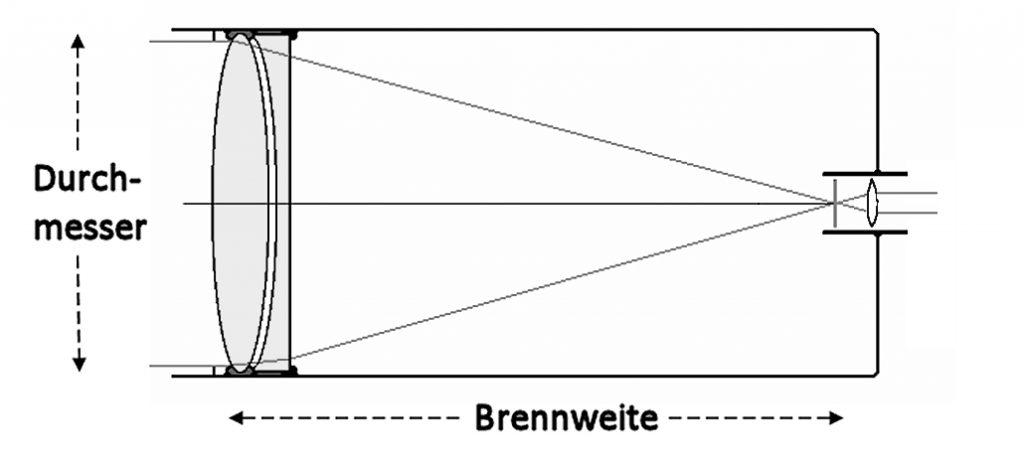 abbildung-01-5-1024x472.jpg
