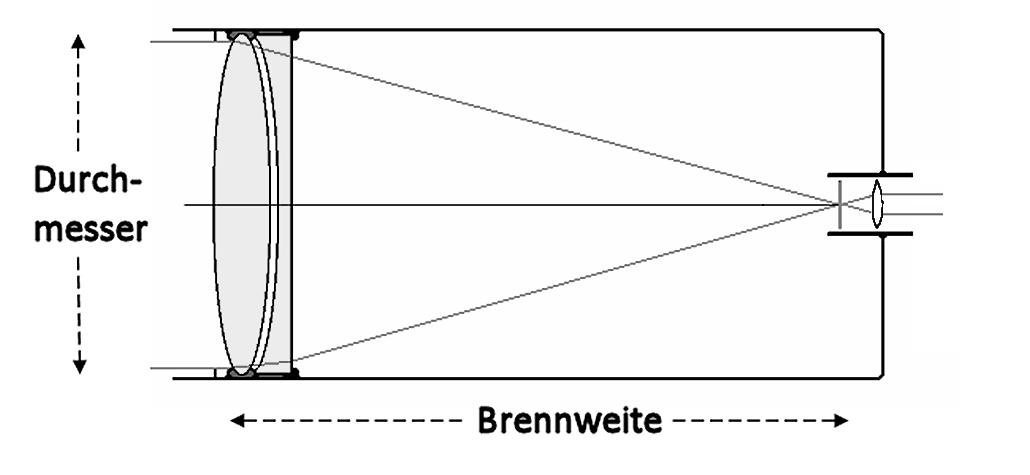 Abbildung 01