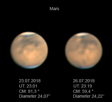 Mars im Juli 2018