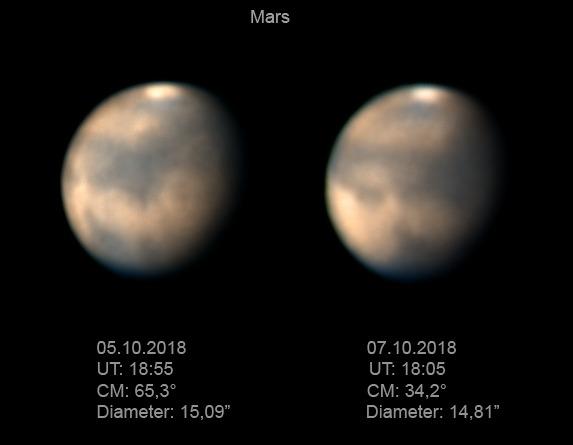 Mars im Oktober 2018